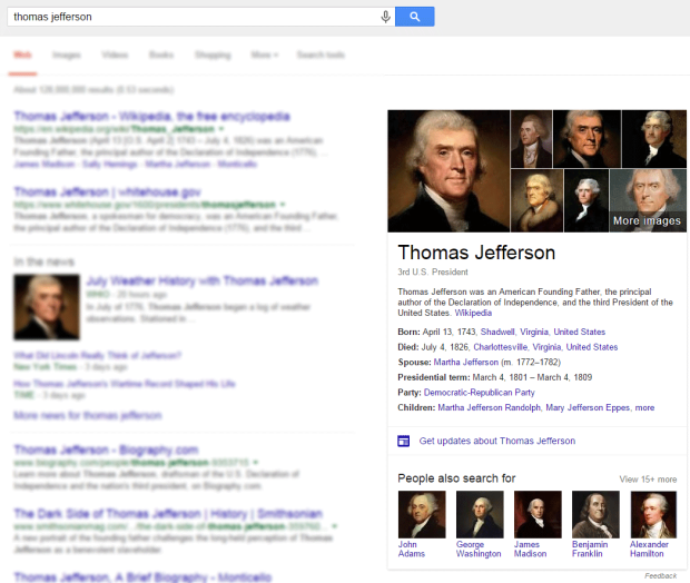 Knowledge Graph for Thomas Jefferson in Google SERP